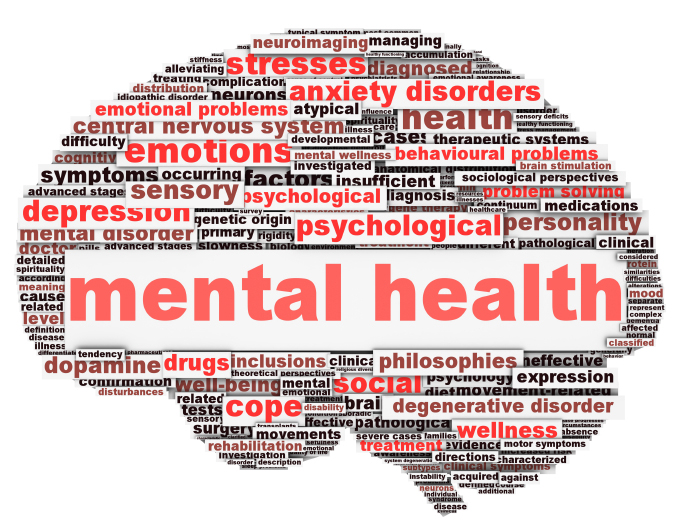 How to Set Mental Health Goals (Part 1): Where Are You Now ...